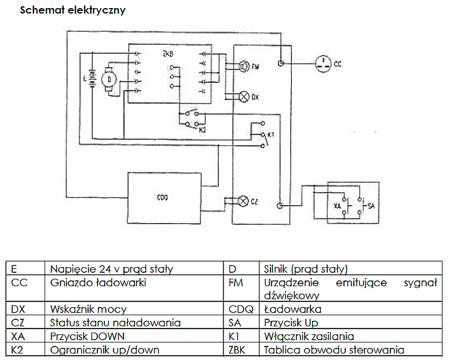 DOSTAWA GRATIS! 0301628 Wózek podnośnikowy elektryczny platformowy (udźwig: 150 kg, wymiary platformy: 470x600 mm, podnoszenie min/max: 130-1500 mm)