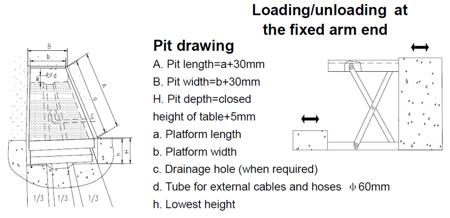 DOSTAWA GRATIS! 31026270 Stół podnośny elektryczny (udźwig: 2000 kg, wymiary platformy: 1300x800 mm, wysokość podnoszenia min/max: 210-1050 mm)
