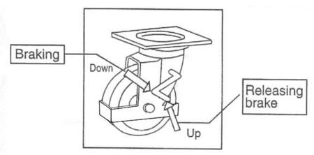DOSTAWA GRATIS! 310560 Ruchomy stół podnośny (udźwig: 150 kg, wymiary platformy: 700x450 mm, wysokość podnoszenia min/max: 255-760 mm)