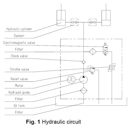 DOSTAWA GRATIS! 3109768 Stół podnośny elektryczny (udźwig: 500 kg, wymiary platformy: 2000x800 mm, wysokość podnoszenia min/max: 200-1000 mm)