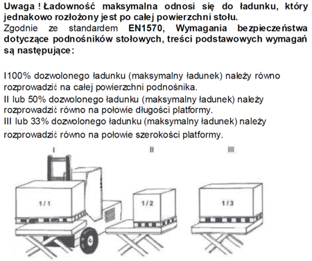 DOSTAWA GRATIS! 3109771 Stół podnośny elektryczny  (wymiary platformy: 1200x2000 mm, udźwig: 4000 kg, wysokość podnoszenia min/max: 240-1050 mm)