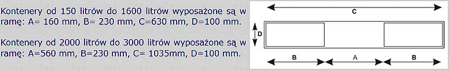 DOSTAWA GRATIS! 35960456 Kontener samowyładowczy do wózka widłowego (pojemność: 2500 L)