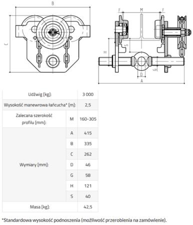 IMPROWEGLE Wózek do podwieszania i przesuwania wciągników po dwuteowniku POB 3L (udźwig: 3 T, szerokość profilu: 160-305 mm) 33922634