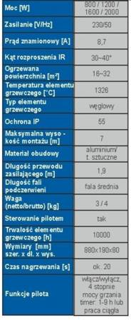 Promiennik (moc: 800/1200/1600/2000 W) 15977016