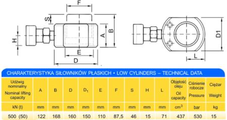 Siłownik płaski (wysokość podnoszenia min/max: 122/168mm, udźwig: 50T) 62725770