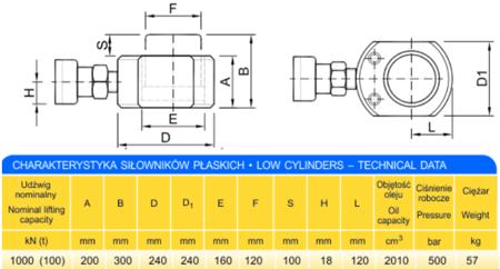 Siłownik płaski (wysokość podnoszenia min/max: 200/300mm, udźwig: 100T) 62725772